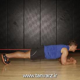 حرکت پلانک -Plank