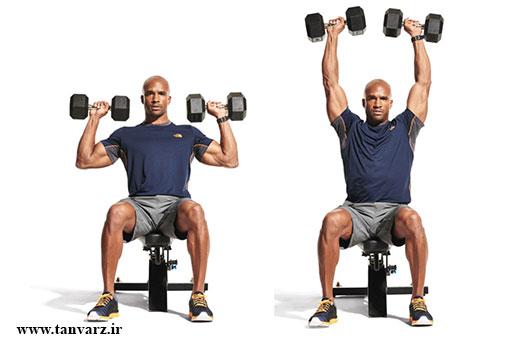 حجم گیری عضلات